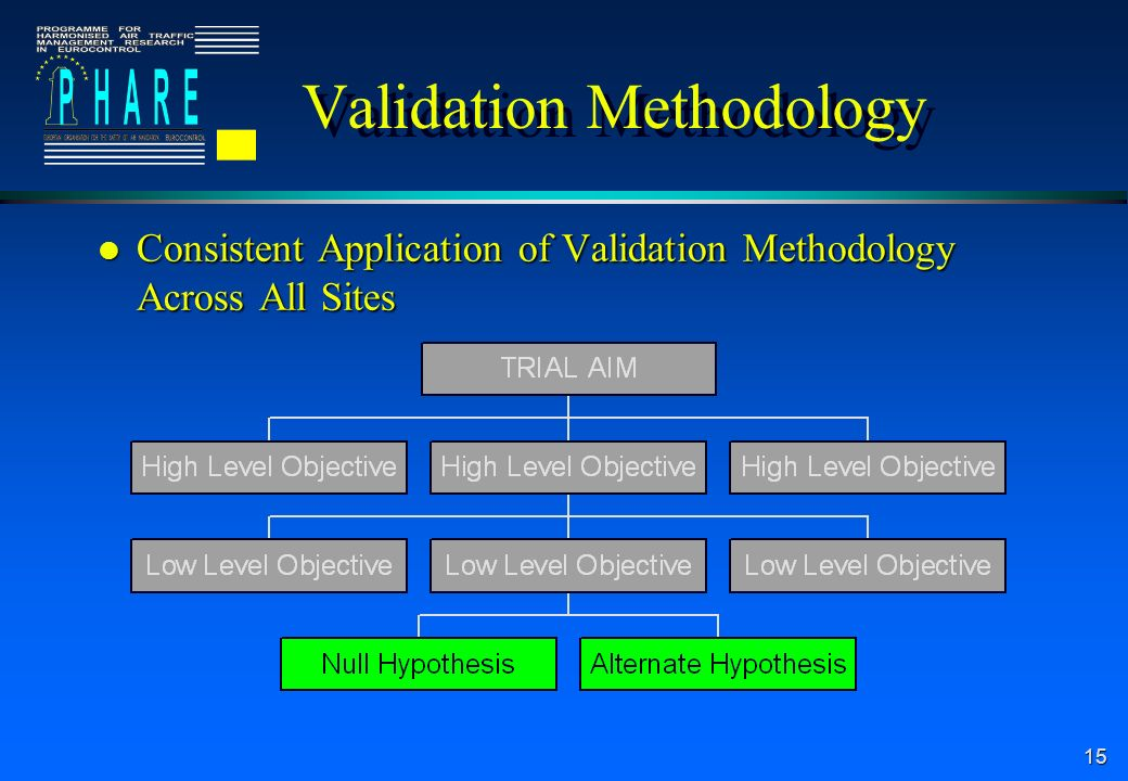 15 Validation Methodology l Consistent Application of Validation Methodology Across All Sites
