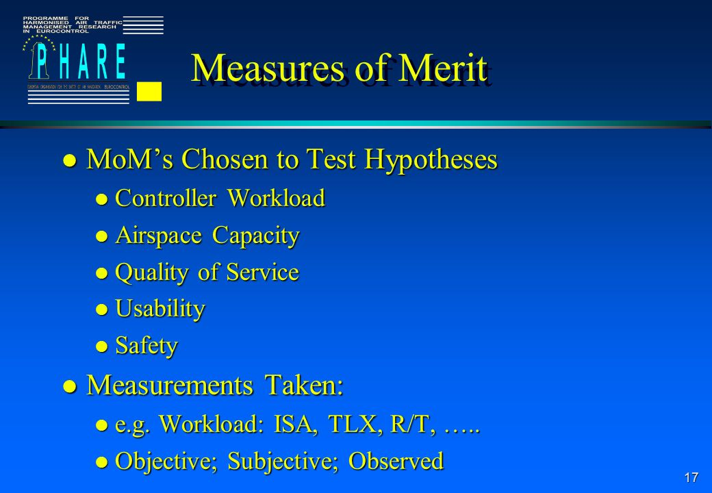 17 Measures of Merit l MoMs Chosen to Test Hypotheses l Controller Workload l Airspace Capacity l Quality of Service l Usability l Safety l Measuremen