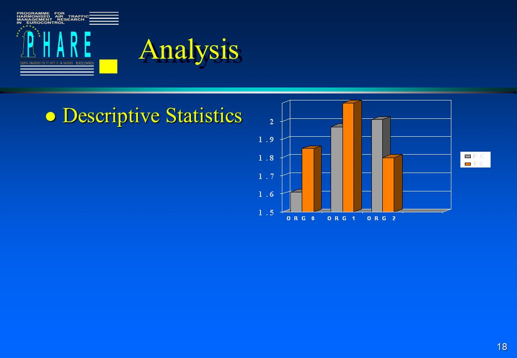 18 Analysis l Descriptive Statistics