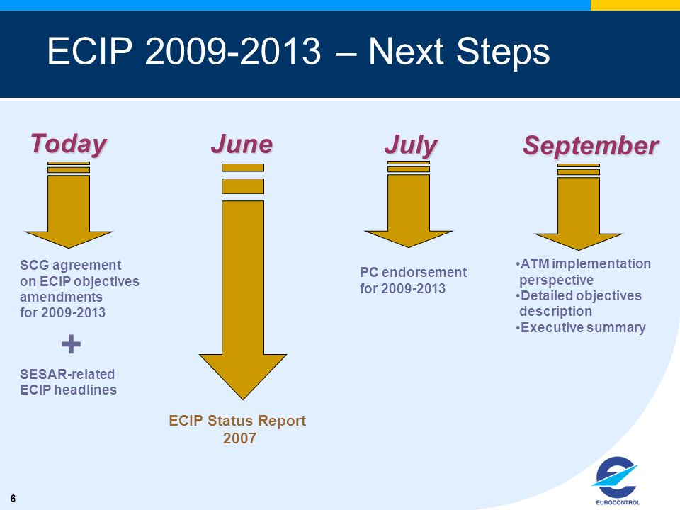 6 ECIP 2009-2013 – Next StepsToday SCG agreement on ECIP objectives amendments for 2009-2013 + SESAR-related ECIP headlines June ECIP Status Report 2007 July PC endorsement for 2009-2013 September ATM implementation perspective Detailed objectives description Executive summary