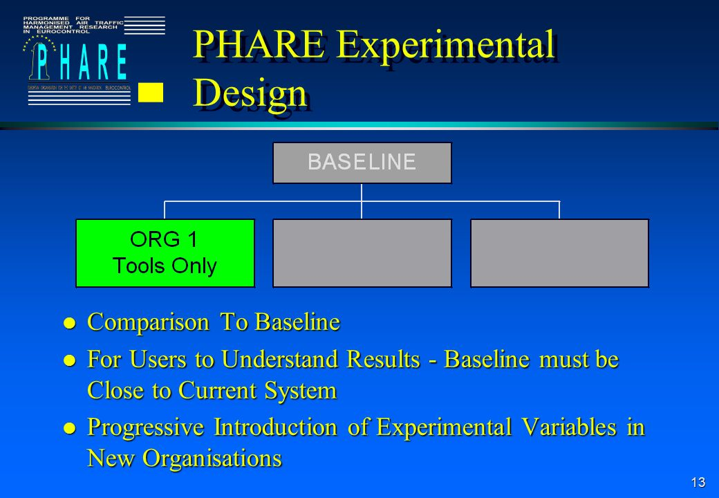 13 PHARE Experimental Design l Comparison To Baseline l For Users to Understand Results - Baseline must be Close to Current System l Progressive Intro