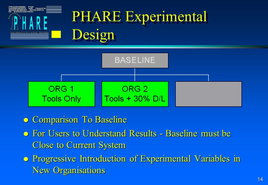 14 PHARE Experimental Design l Comparison To Baseline l For Users to Understand Results - Baseline must be Close to Current System l Progressive Intro