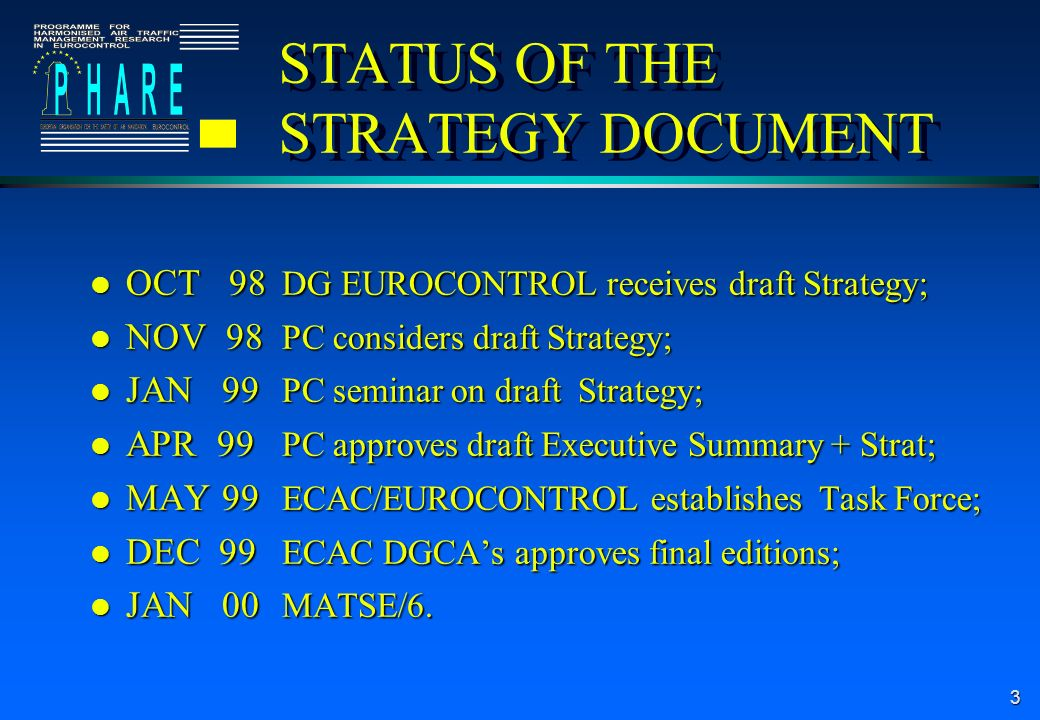 3 STATUS OF THE STRATEGY DOCUMENT l OCT 98 DG EUROCONTROL receives draft Strategy; l NOV 98 PC considers draft Strategy; l JAN 99 PC seminar on draft Strategy; l APR 99 PC approves draft Executive Summary + Strat; l MAY 99 ECAC/EUROCONTROL establishes Task Force; l DEC 99 ECAC DGCAs approves final editions; l JAN 00 MATSE/6.