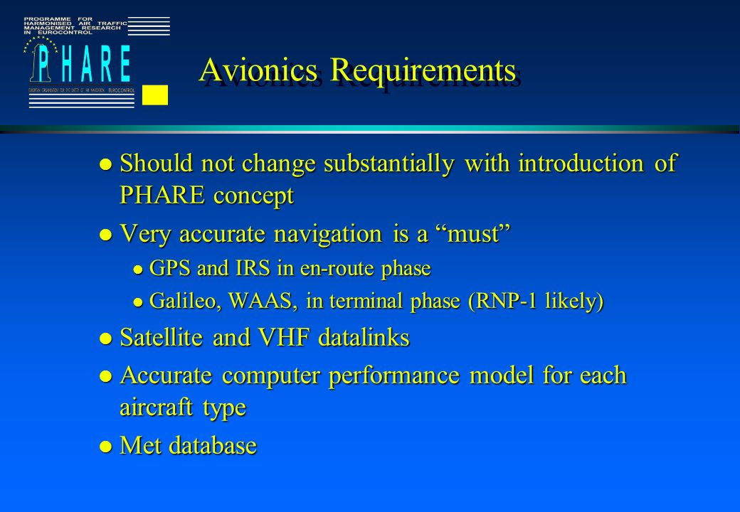 Avionics Requirements l Should not change substantially with introduction of PHARE concept l Very accurate navigation is a must l GPS and IRS in en-route phase l Galileo, WAAS, in terminal phase (RNP-1 likely) l Satellite and VHF datalinks l Accurate computer performance model for each aircraft type l Met database