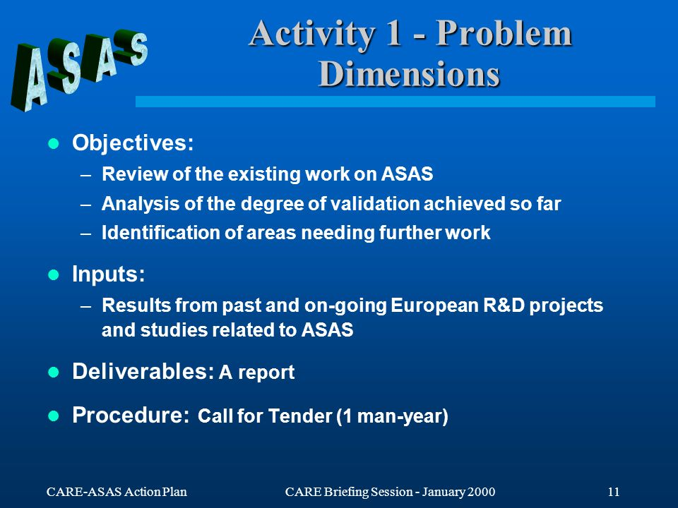 CARE-ASAS Action PlanCARE Briefing Session - January 200011 Activity 1 - Problem Dimensions Objectives: –Review of the existing work on ASAS –Analysis of the degree of validation achieved so far –Identification of areas needing further work Inputs: –Results from past and on-going European R&D projects and studies related to ASAS Deliverables: A report Procedure: Call for Tender (1 man-year)