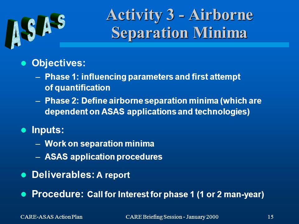 CARE-ASAS Action PlanCARE Briefing Session - January Activity 3 - Airborne Separation Minima Objectives: –Phase 1: influencing parameters and first attempt of quantification –Phase 2: Define airborne separation minima (which are dependent on ASAS applications and technologies) Inputs: –Work on separation minima –ASAS application procedures Deliverables: A report Procedure: Call for Interest for phase 1 (1 or 2 man-year)
