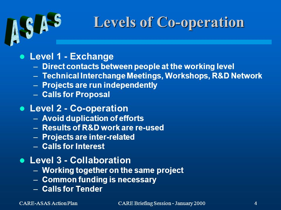 CARE-ASAS Action PlanCARE Briefing Session - January 20004 Levels of Co-operation Level 1 - Exchange –Direct contacts between people at the working le