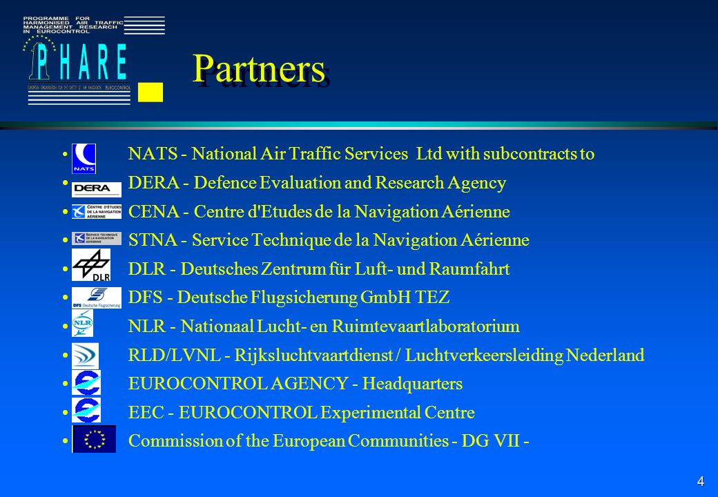 4 Partners NATS - National Air Traffic Services Ltd with subcontracts to DERA - Defence Evaluation and Research Agency CENA - Centre d'Etudes de la Na