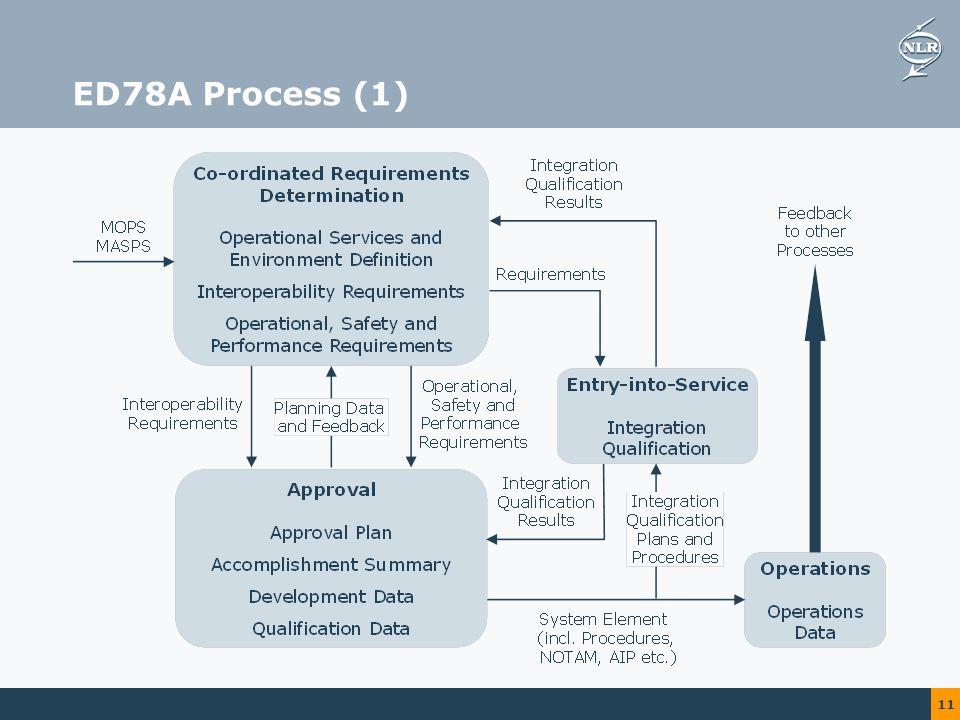 11 ED78A Process (1)