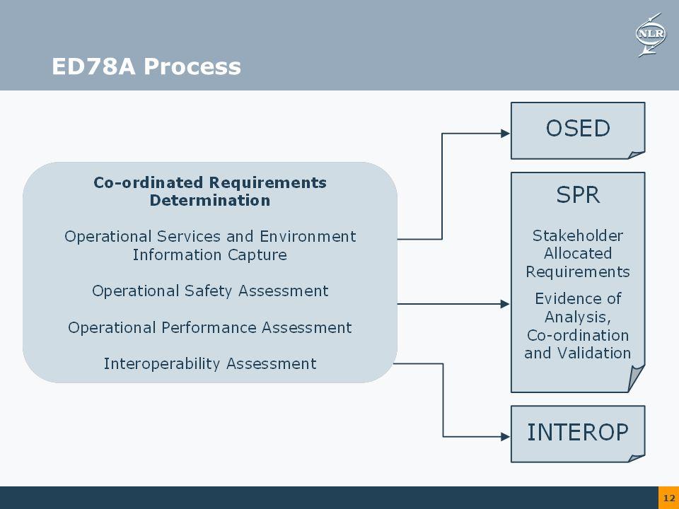 12 ED78A Process