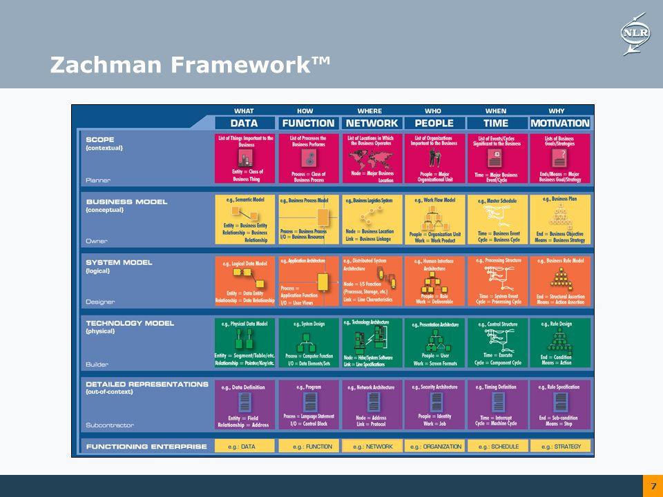 7 Zachman Framework