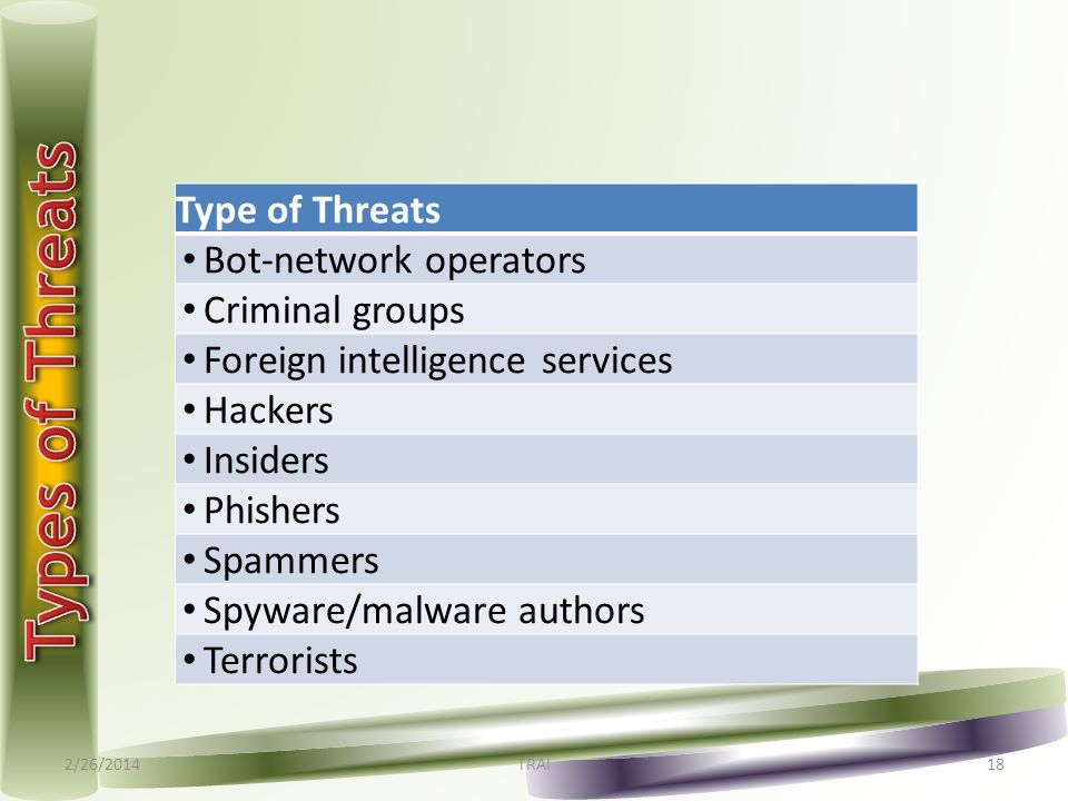 2/26/2014TRAI18 Type of Threats Bot-network operators Criminal groups Foreign intelligence services Hackers Insiders Phishers Spammers Spyware/malware authors Terrorists