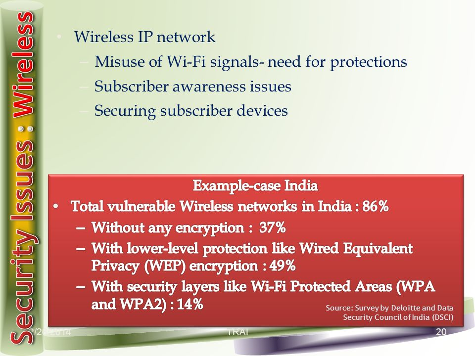 2/26/2014TRAI20 Wireless IP network – Misuse of Wi-Fi signals- need for protections – Subscriber awareness issues – Securing subscriber devices Source: Survey by Deloitte and Data Security Council of India (DSCI)