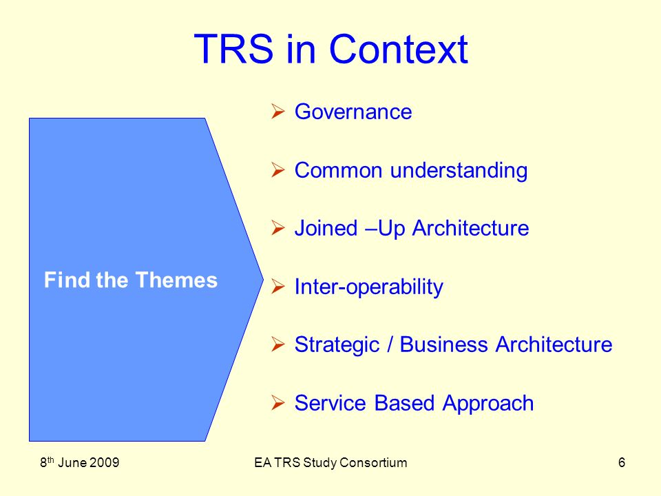 8 th June 2009EA TRS Study Consortium27 Conclusions & Summary Current and future served equally Iteration and Parallel work Reqd Removes dependency Flexibility, Agility, and Governance provided by a service based approach