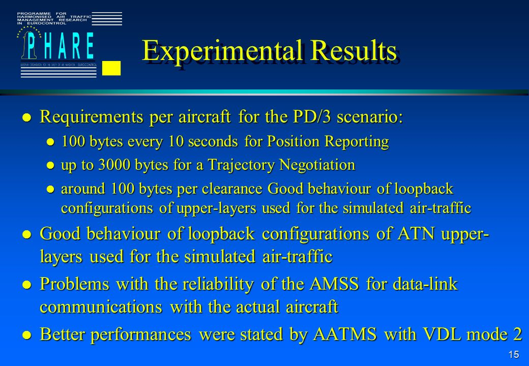 15 Experimental Results l Requirements per aircraft for the PD/3 scenario: l 100 bytes every 10 seconds for Position Reporting l up to 3000 bytes for a Trajectory Negotiation l around 100 bytes per clearance Good behaviour of loopback configurations of upper-layers used for the simulated air-traffic l Good behaviour of loopback configurations of ATN upper- layers used for the simulated air-traffic l Problems with the reliability of the AMSS for data-link communications with the actual aircraft l Better performances were stated by AATMS with VDL mode 2