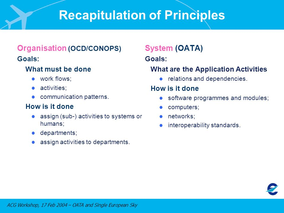 ACG Workshop, 17 Feb 2004 – OATA and Single European Sky Organisation (OCD/CONOPS) Goals: What must be done l work flows; l activities; l communication patterns.