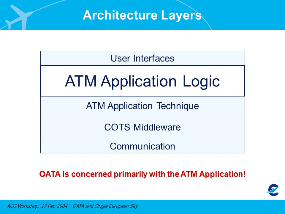 ACG Workshop, 17 Feb 2004 – OATA and Single European Sky OATA is concerned primarily with the ATM Application.