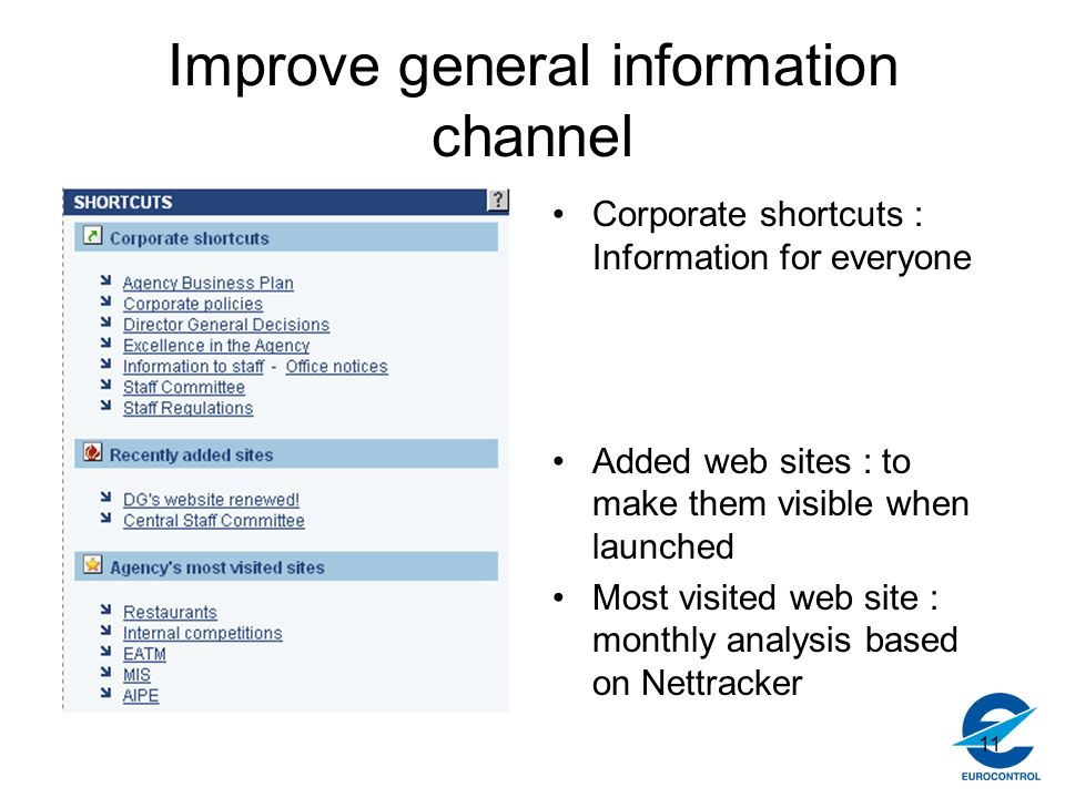 11 Improve general information channel Corporate shortcuts : Information for everyone Added web sites : to make them visible when launched Most visited web site : monthly analysis based on Nettracker