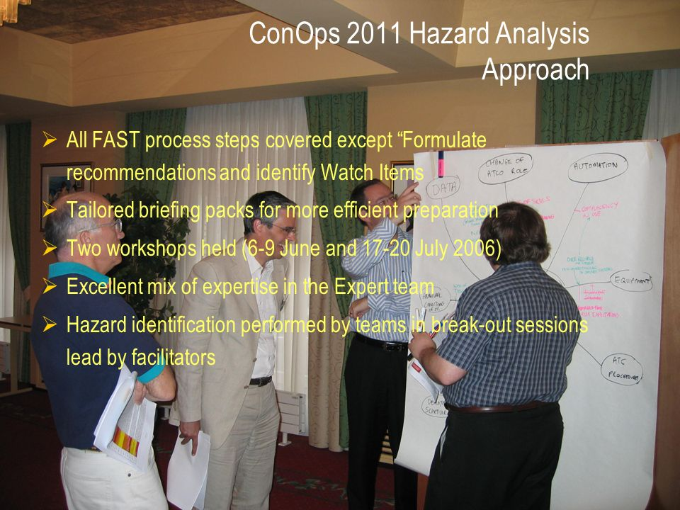 ConOps 2011 Hazard Analysis Approach All FAST process steps covered except Formulate recommendations and identify Watch Items Tailored briefing packs for more efficient preparation Two workshops held (6-9 June and 17-20 July 2006) Excellent mix of expertise in the Expert team Hazard identification performed by teams in break-out sessions lead by facilitators