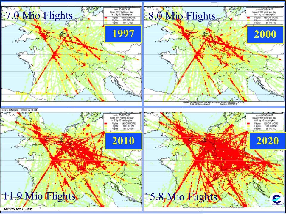24 1997 2000 2010 2020 DIVISION DED 4 - 4/11/97 7.0 Mio Flights 8.0 Mio Flights 11.9 Mio Flights 15.8 Mio Flights Flights 150 or more