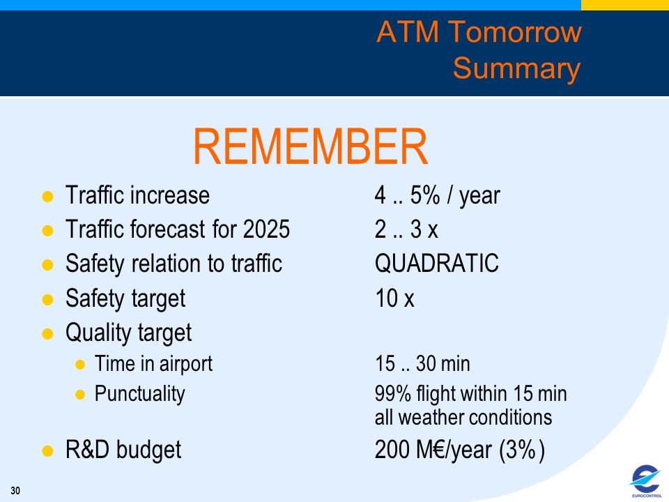 30 ATM Tomorrow Summary REMEMBER Traffic increase 4.. 5% / year Traffic forecast for 20252.. 3 x Safety relation to trafficQUADRATIC Safety target10 x