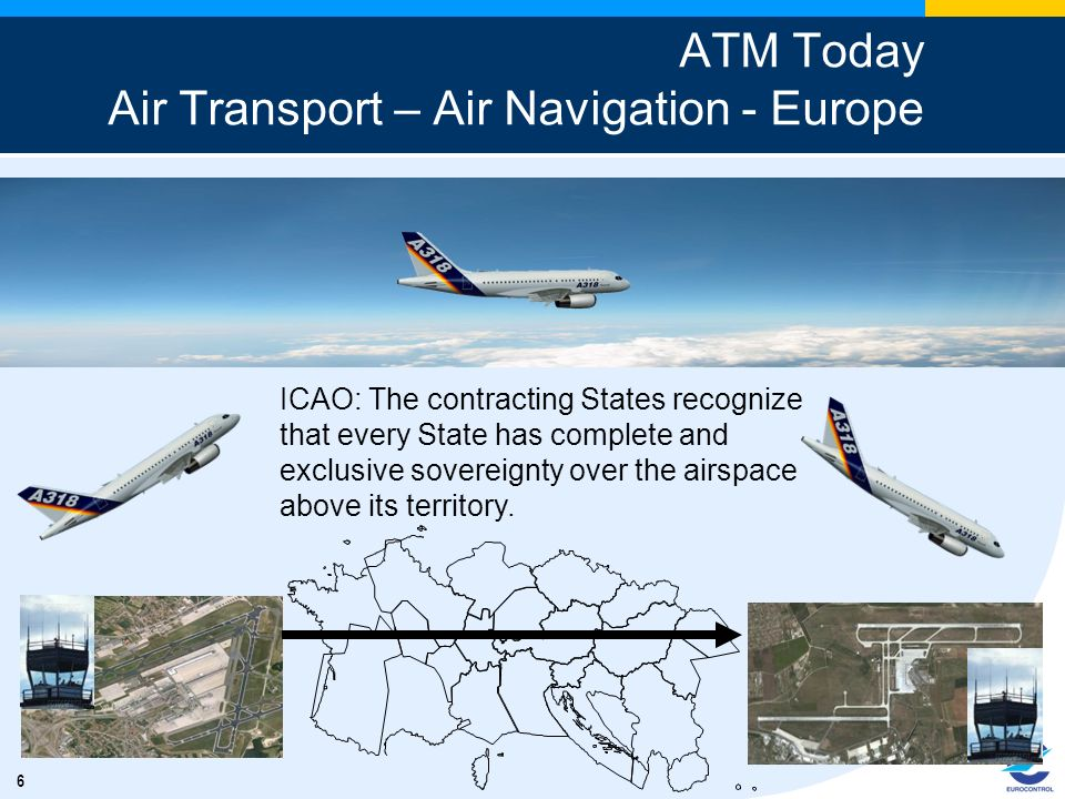 6 ATM Today Air Transport – Air Navigation - Europe ICAO: The contracting States recognize that every State has complete and exclusive sovereignty ove
