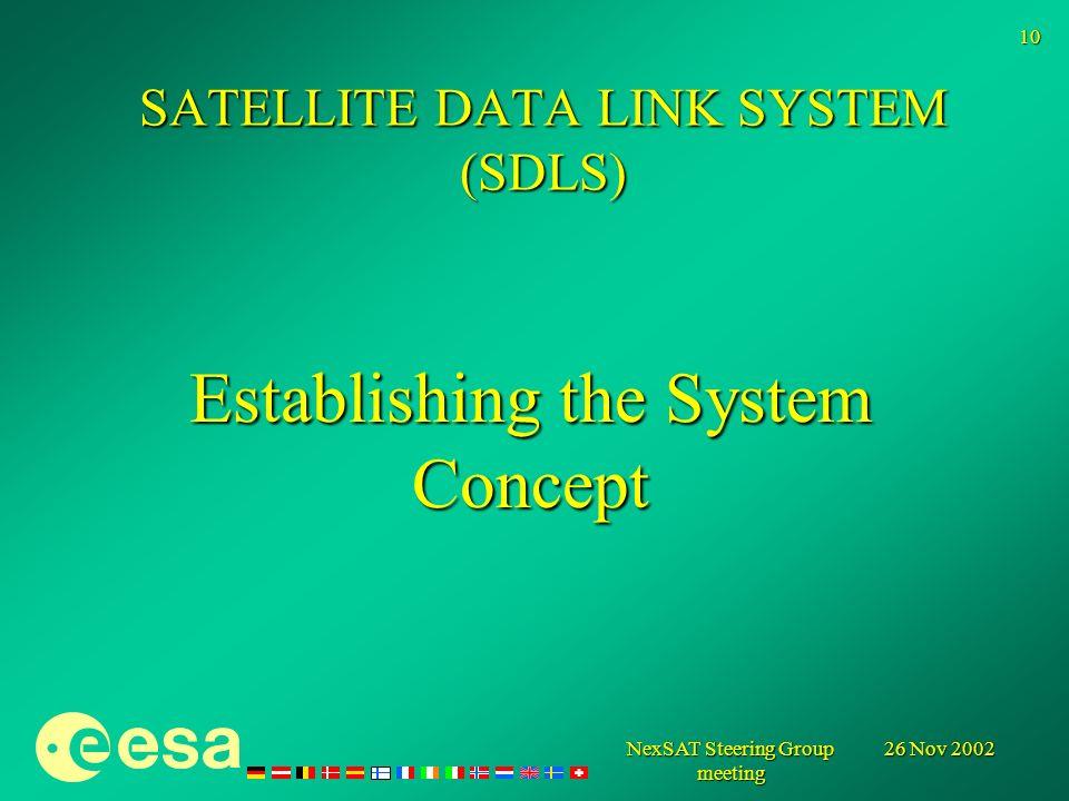 26 Nov 2002 NexSAT Steering Group meeting 10 Establishing the System Concept SATELLITE DATA LINK SYSTEM (SDLS)