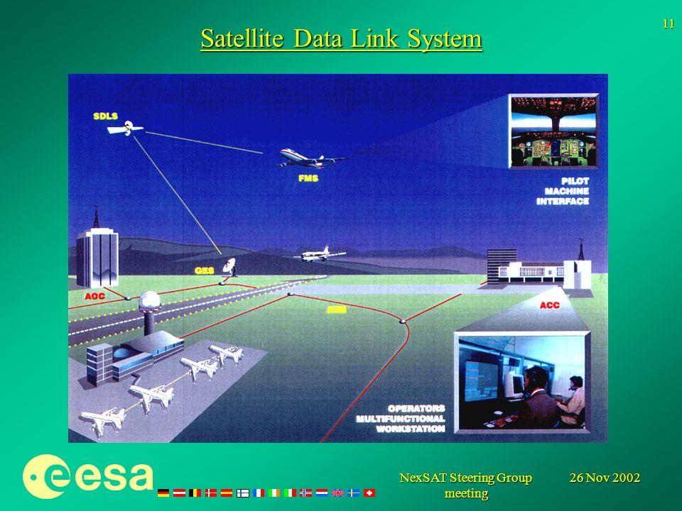 26 Nov 2002NexSAT Steering Group meeting 11 Satellite Data Link System
