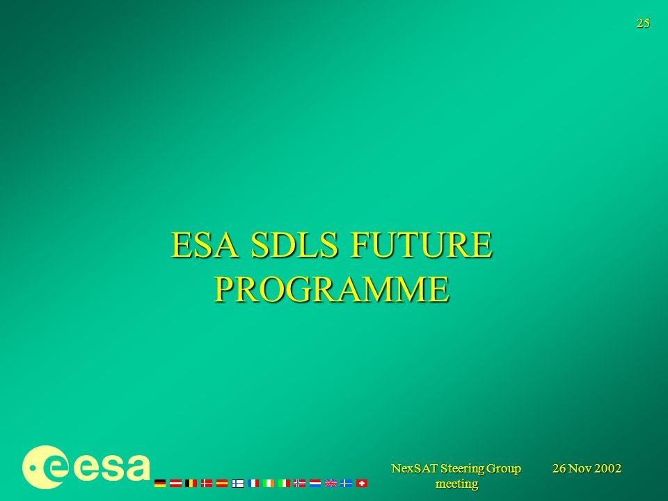 26 Nov 2002 NexSAT Steering Group meeting 25 ESA SDLS FUTURE PROGRAMME