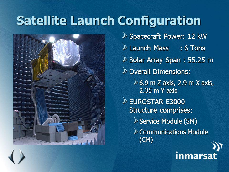 Satellite Launch Configuration Spacecraft Power: 12 kW Launch Mass : 6 Tons Solar Array Span : 55.25 m Overall Dimensions: 6.9 m Z axis, 2.9 m X axis,