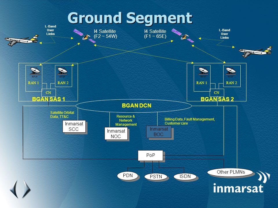 Ground Segment BGAN DCN Resource & Network Management Satellite Orbital Data; TT&C I4 Satellite (F2 ~ 54W)(F1 ~ 65E) BGAN DCN Other PLMNs PDN PSTN ISD