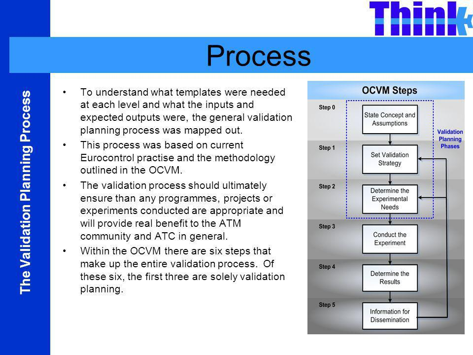 The Validation Planning Process Process To understand what templates were needed at each level and what the inputs and expected outputs were, the general validation planning process was mapped out.