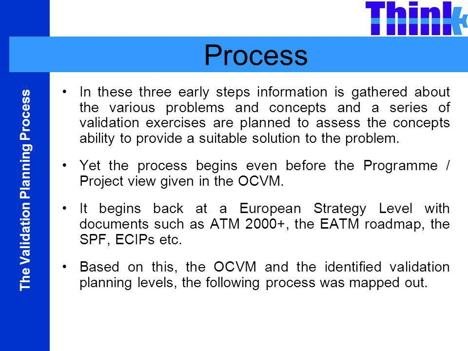 The Validation Planning Process Process In these three early steps information is gathered about the various problems and concepts and a series of validation exercises are planned to assess the concepts ability to provide a suitable solution to the problem.
