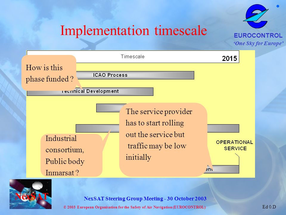 One Sky for Europe EUROCONTROL © 2003 European Organisation for the Safety of Air Navigation (EUROCONTROL) NexSAT NexSAT Steering Group Meeting - 30 October 2003 Ed 0.D Implementation timescale How is this phase funded .
