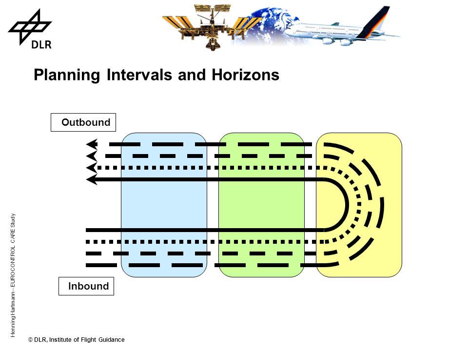 © DLR, Institute of Flight Guidance Henning Hartmann – EUROCONTROL CARE Study ATOTAOBT Gate & Stand Management Taxi & Ramp Management Air Traffic Mana