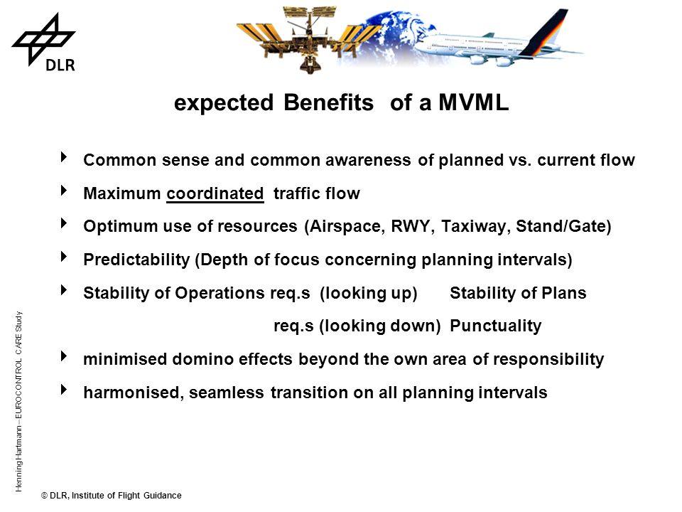 © DLR, Institute of Flight Guidance Henning Hartmann – EUROCONTROL CARE Study Macroscopic View Management Layer (MVML) MVML is an enabler for Global a