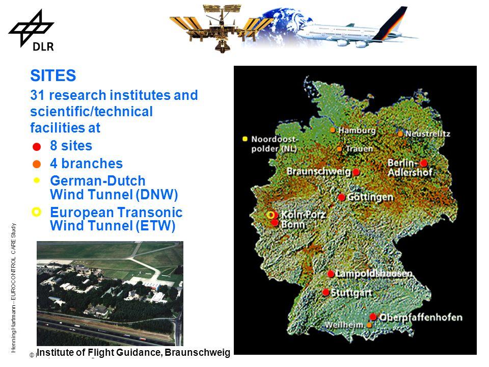 © DLR, Institute of Flight Guidance Henning Hartmann – EUROCONTROL CARE Study Outline DLR Institute of Flight Guidance Background of TAM Context and C