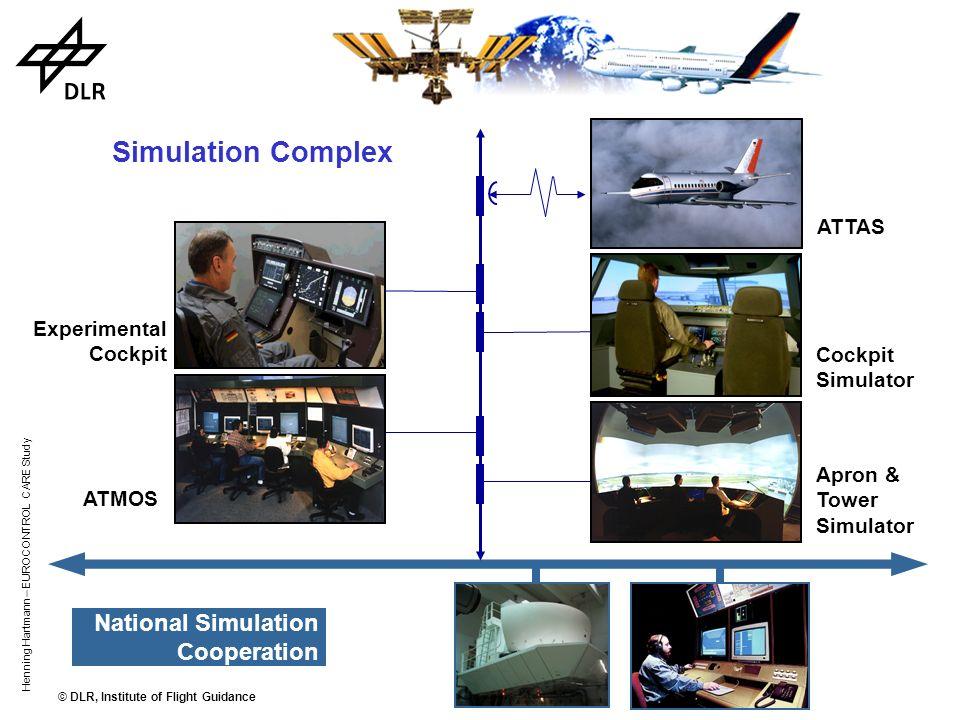 © DLR, Institute of Flight Guidance Henning Hartmann – EUROCONTROL CARE Study Reality Simulation edc March 2003