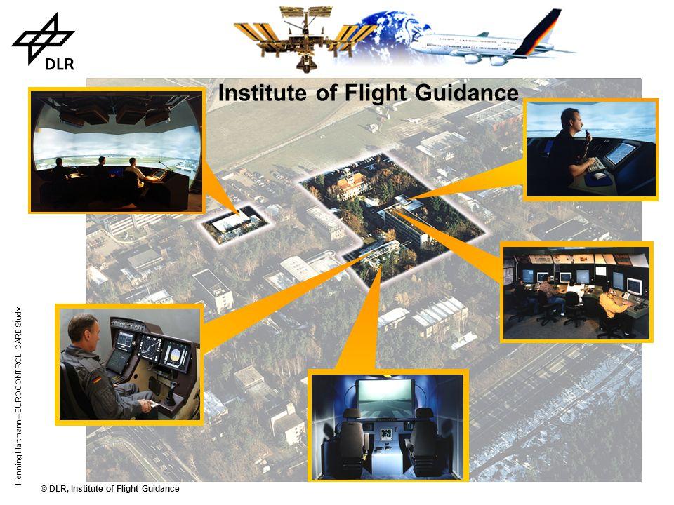 © DLR, Institute of Flight Guidance Henning Hartmann – EUROCONTROL CARE Study Simulation Complex Cockpit Simulator Experimental Cockpit ATMOS ATTAS Ap