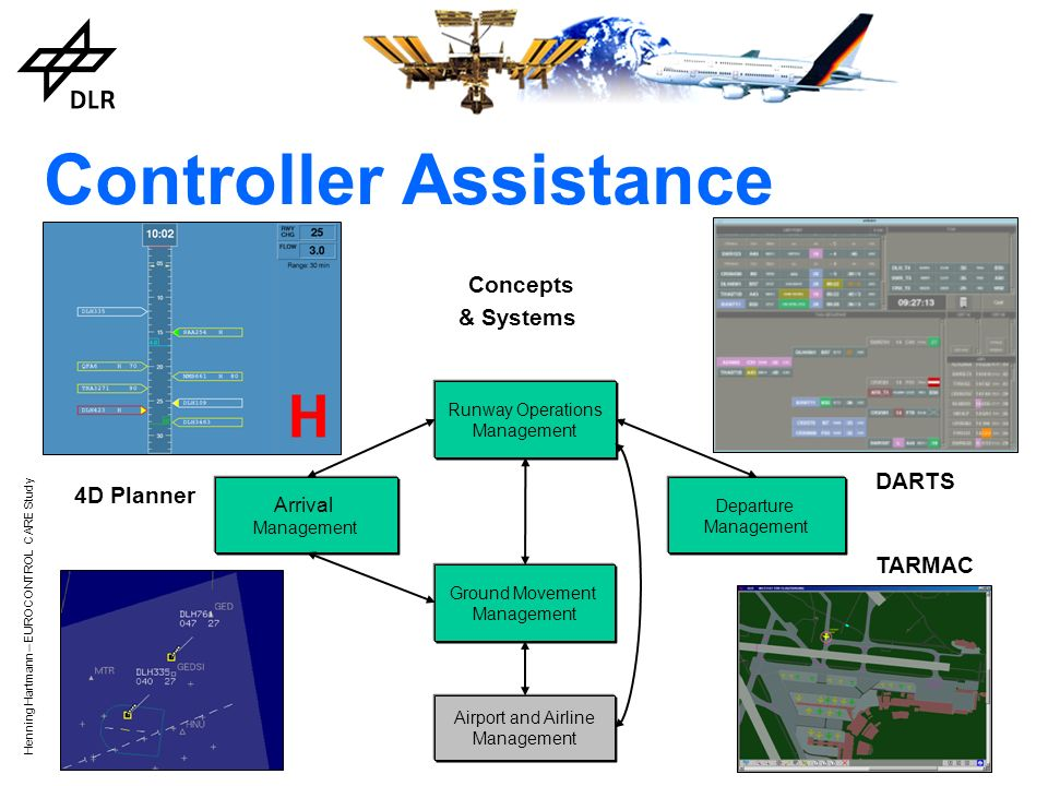 © DLR, Institute of Flight Guidance Henning Hartmann – EUROCONTROL CARE Study Human Factors Methods and Consulting Human / Machine Cooperation Evaluat