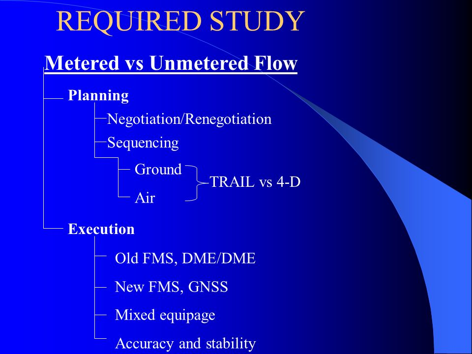 Planning Metered vs Unmetered Flow Negotiation/Renegotiation Sequencing Ground Air TRAIL vs 4-D Execution Old FMS, DME/DME New FMS, GNSS Mixed equipage Accuracy and stability REQUIRED STUDY