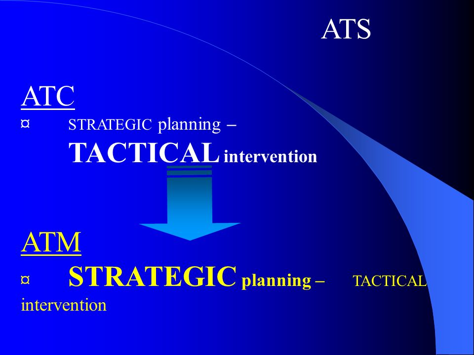 ATC ¤ STRATEGIC planning – TACTICAL intervention ATM ¤ STRATEGIC planning – TACTICAL intervention ATS