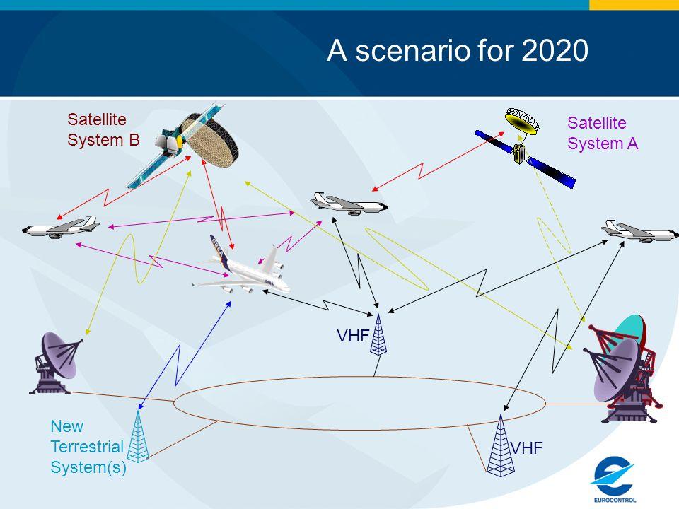 A scenario for 2020 New Terrestrial System(s) Satellite System A Satellite System B VHF