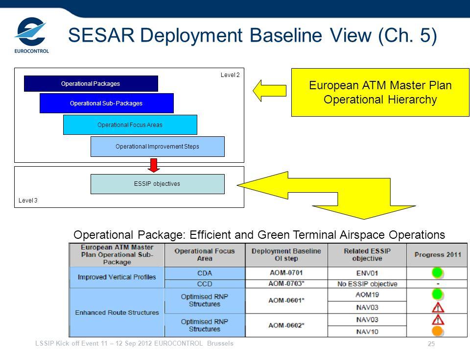 LSSIP Kick off Event 11 – 12 Sep 2012 EUROCONTROL Brussels 25 SESAR Deployment Baseline View (Ch.