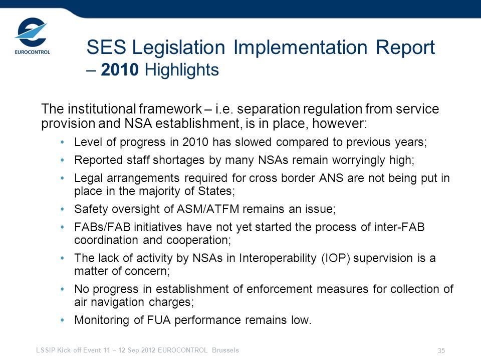 LSSIP Kick off Event 11 – 12 Sep 2012 EUROCONTROL Brussels 35 SES Legislation Implementation Report – 2010 Highlights The institutional framework – i.e.
