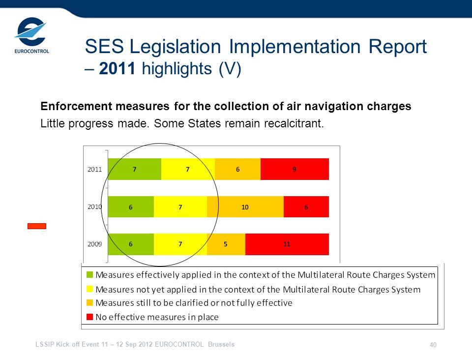 LSSIP Kick off Event 11 – 12 Sep 2012 EUROCONTROL Brussels 40 SES Legislation Implementation Report – 2011 highlights (V) Enforcement measures for the collection of air navigation charges Little progress made.