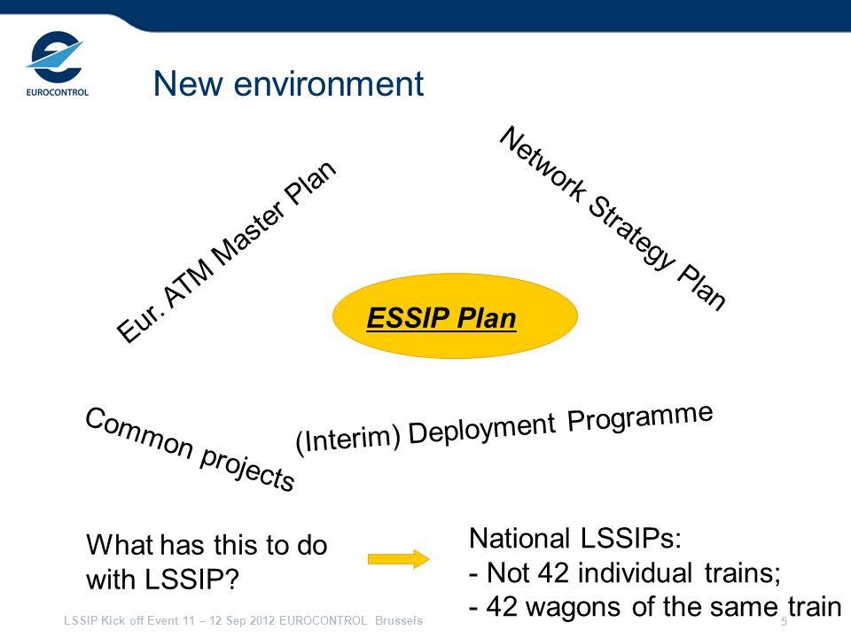 LSSIP Kick off Event 11 – 12 Sep 2012 EUROCONTROL Brussels 5 New environment Eur.