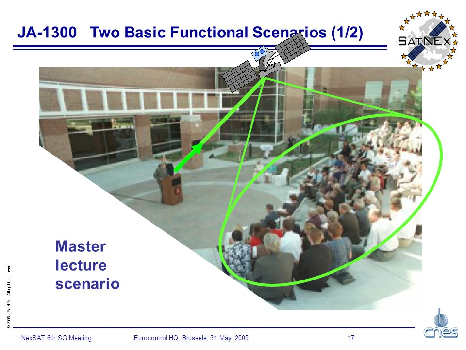 © SatNEx - All rights reserved 17NexSAT 6th SG Meeting Eurocontrol HQ, Brussels, 31 May 2005 JA-1300 Two Basic Functional Scenarios (1/2) Master lecture scenario