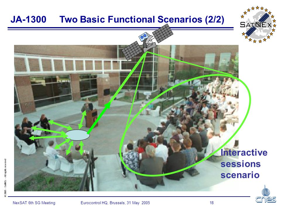 © SatNEx - All rights reserved 18NexSAT 6th SG Meeting Eurocontrol HQ, Brussels, 31 May 2005 JA-1300 Two Basic Functional Scenarios (2/2) Interactive sessions scenario