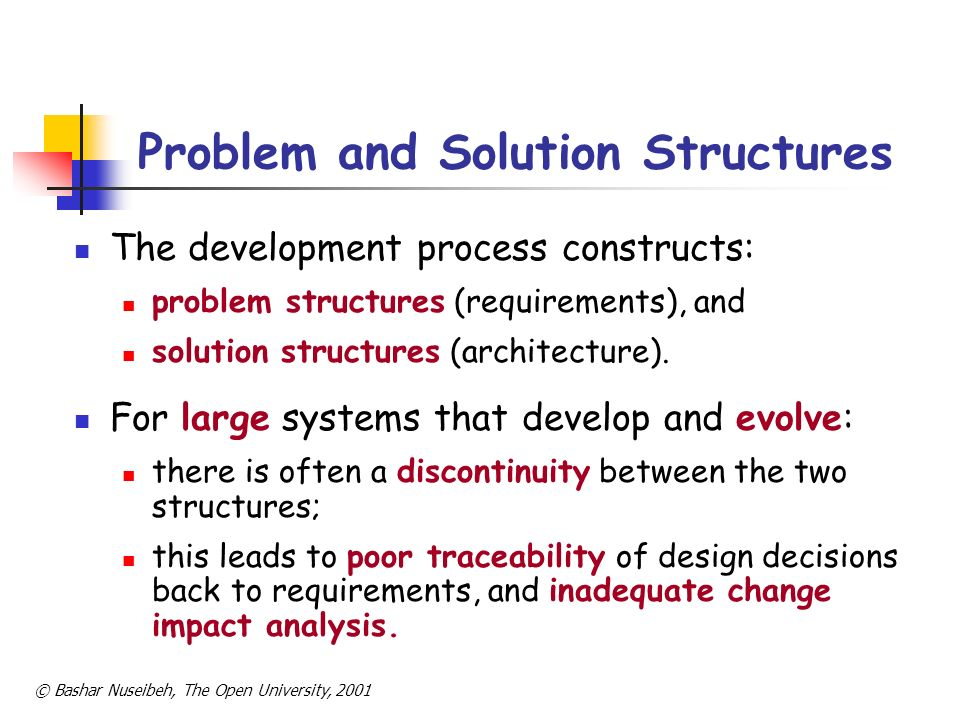 © Bashar Nuseibeh, The Open University, 2001 Research Areas Development Processes - There is a need for closer intertwining of requirements & architecture development.